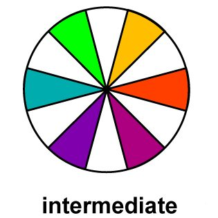 Tertiary/Intermediate Color Wheel