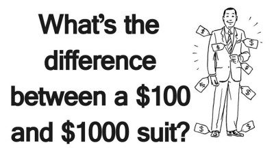 Whats-the-difference-between-a-100-and-1000-suit-Five-factors-affecting-mens-clothing-prices.