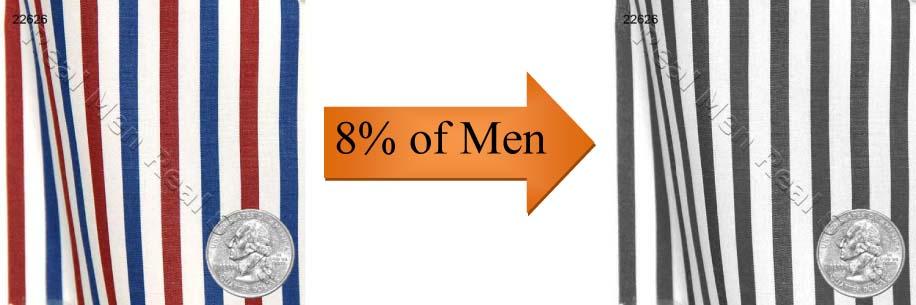 Colorblind men 8 percent