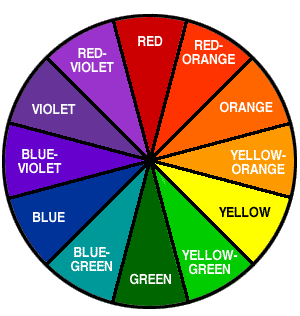 color wheel coordination