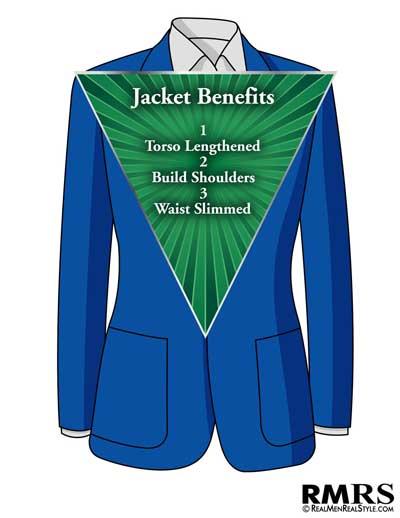 Jacket-Benefits-tall-man