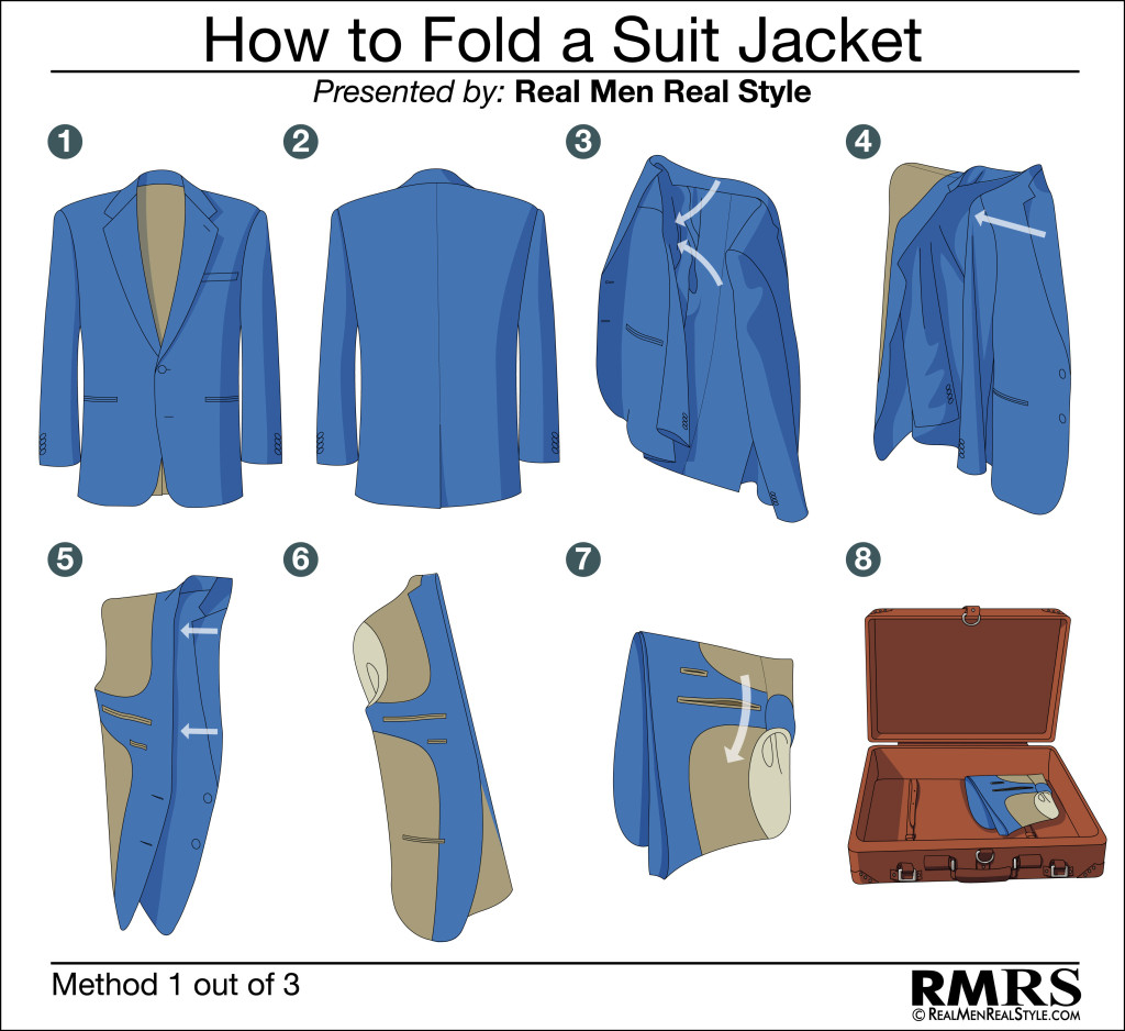 How_To_Fold_Suit_Jacket_1_8Steps