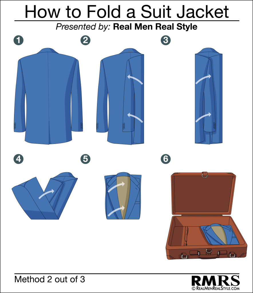 How_To_Fold_Suit_Jacket_2_6Steps