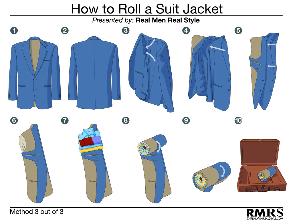 El cid rides again transport and fold a suit jacket for Best way to pack shirts