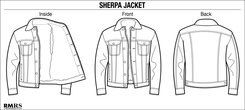 Sherpa Jacket_BW-Set