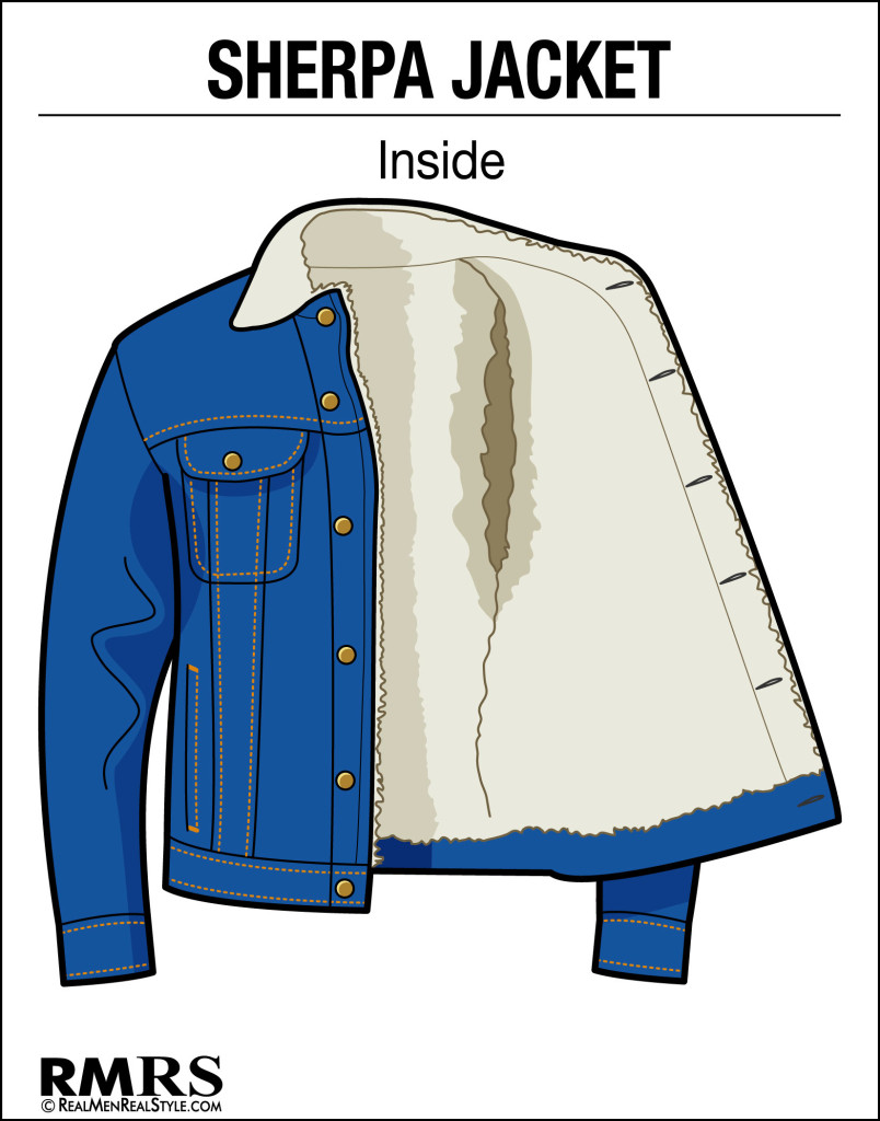 Sherpa Jacket_v2Inside