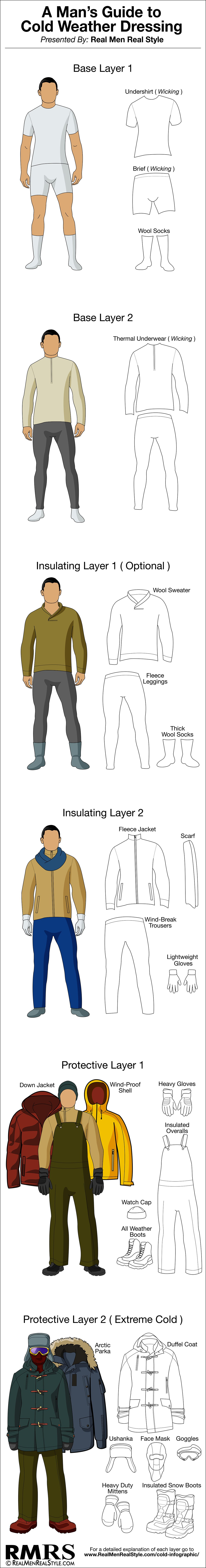dressing-for-cold-weather-infographic