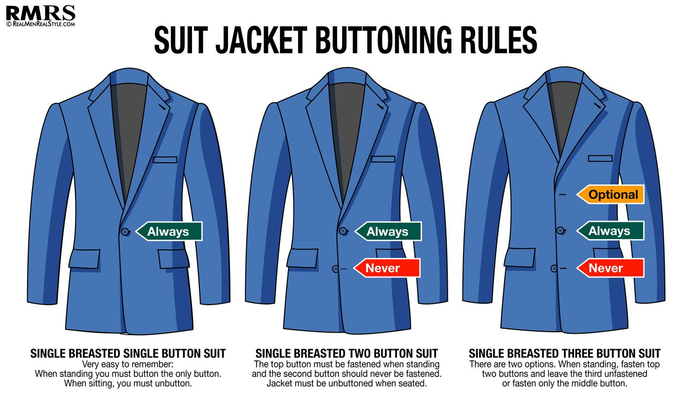 Why Don T Button The Bottom Buttons On A Blazer Elakiri Community