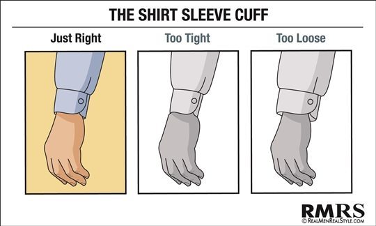 Dress Shirt Sleeve Cuff Fit