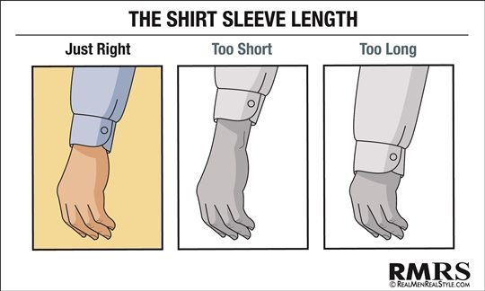 Dress Shirt Sleeve Length