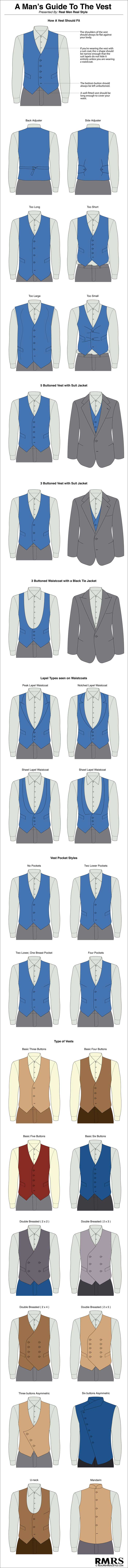 A-Mans-Guide-To-The-Vest-Infographic-700