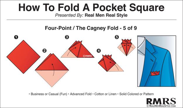 Four Point Fold