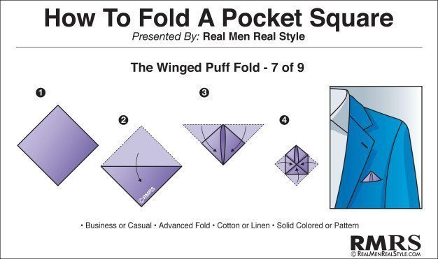 The Winged Puff Fold