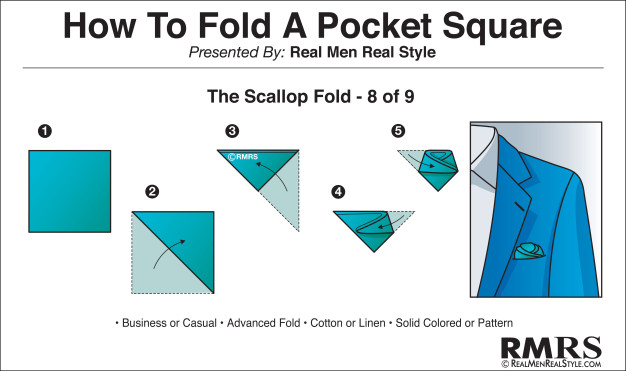 The Scallop Fold