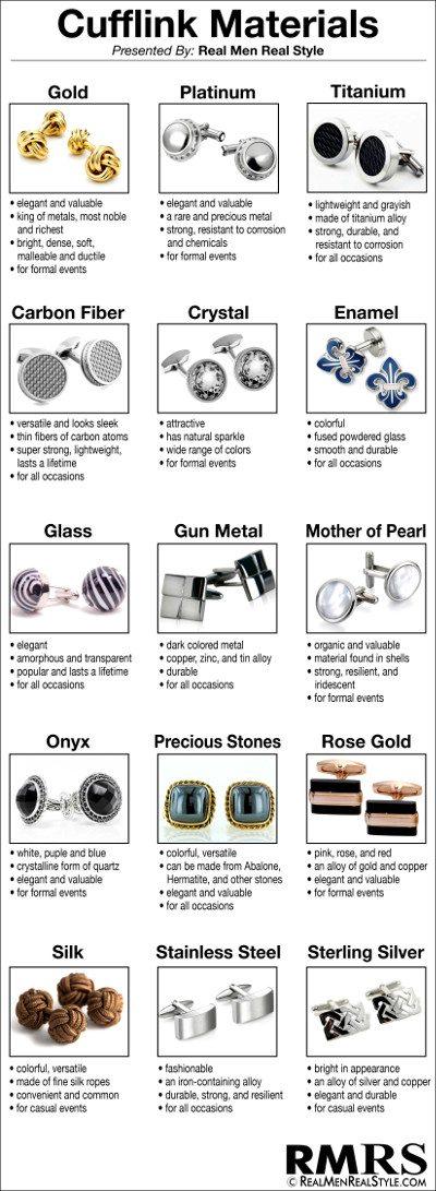 Cufflink-Materials 400